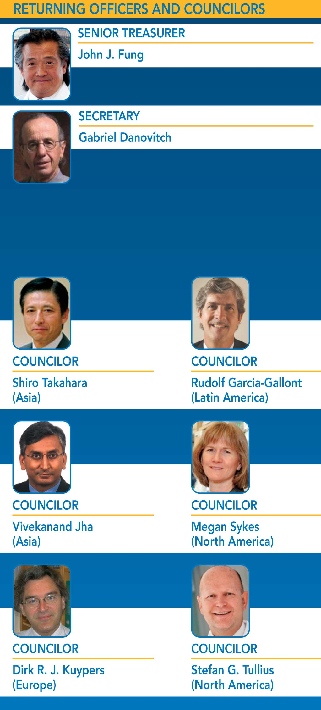 NEW COUNCIL POSITIONS FOR 2014–2016